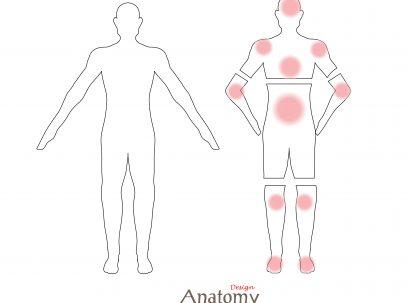 נקודות טריגר שעלולות להיווצר בגלל מבנה לא מאוזן